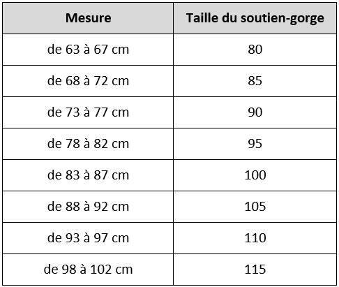 Comment Mesurer sa Taille de Soutien Gorge ? – Soutiens